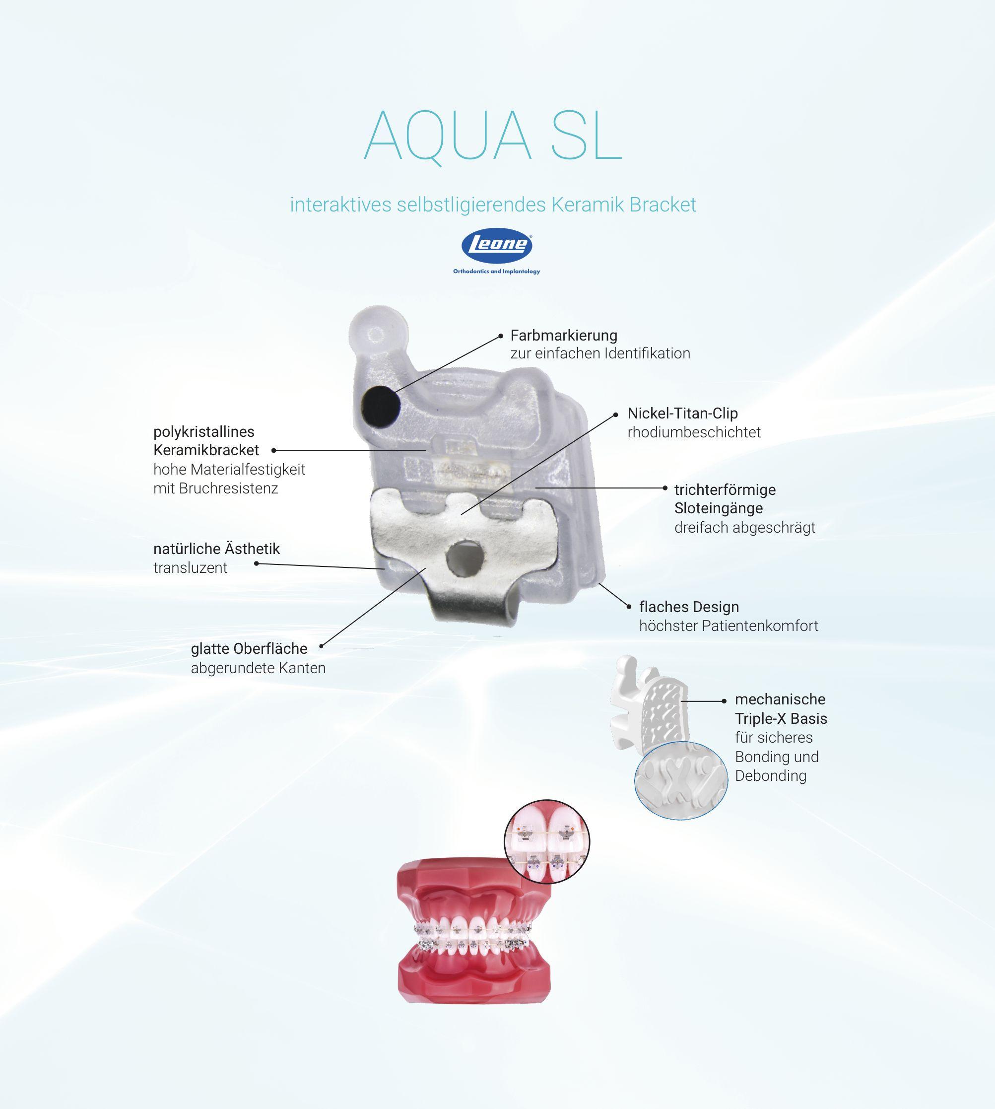 Aqua SL