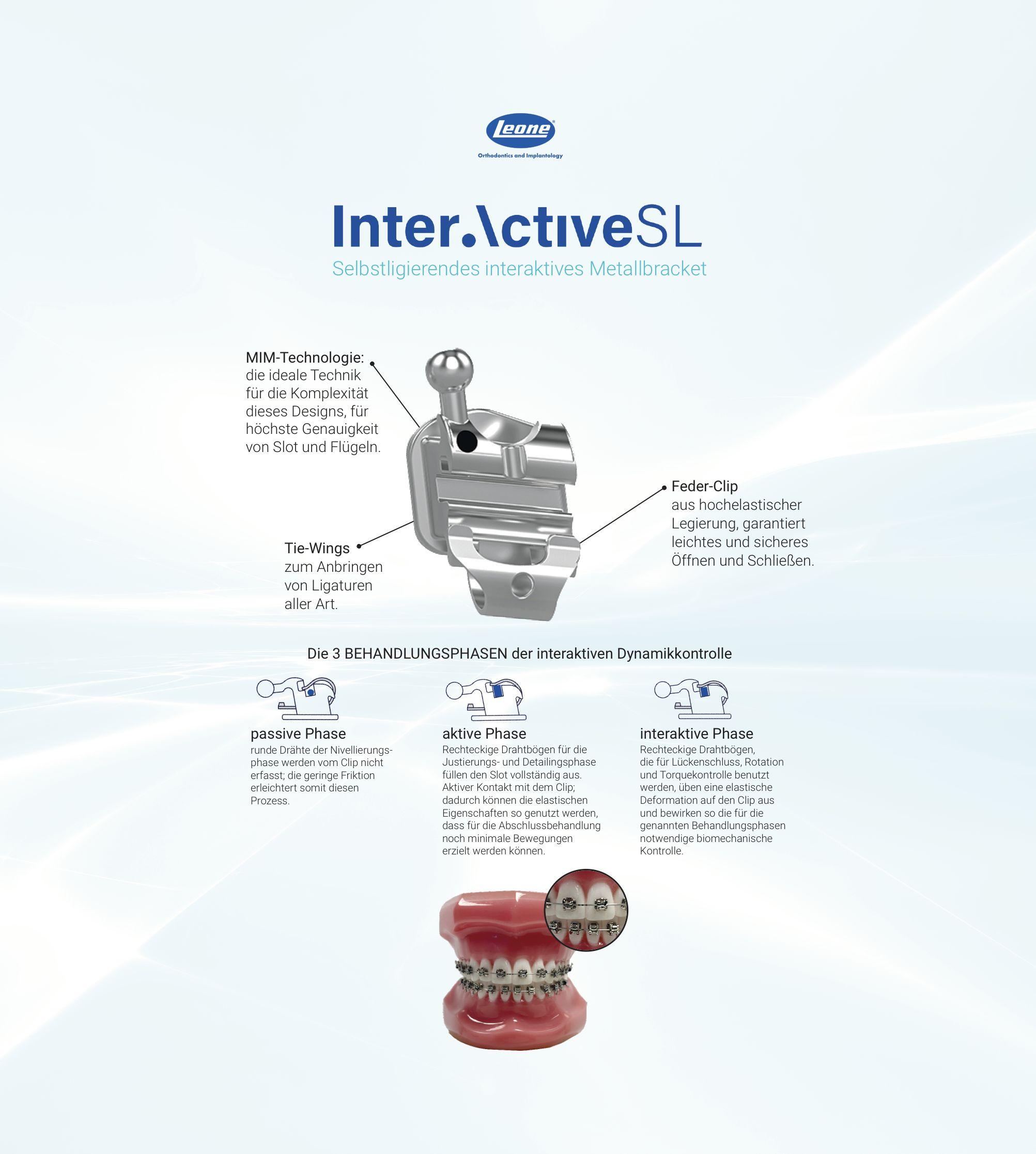 interaktive sl